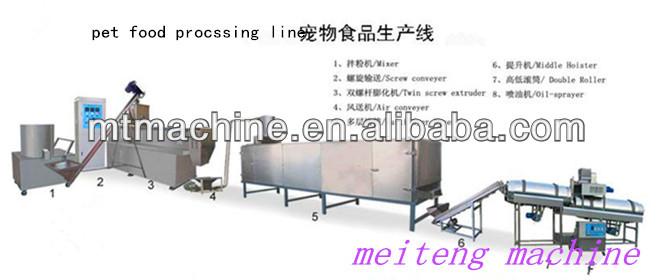 sale pet food procession equipment /machinery