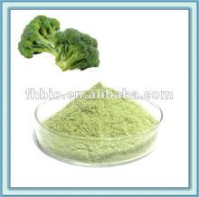 Natural Freeze Dried Broccoli Powder