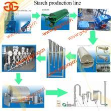 Wheat starch production line/ cassava starch line/ corn starch