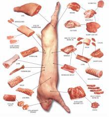 Pork Loin Boneless Slices 8mm