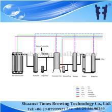 12% acidity vinegar production line