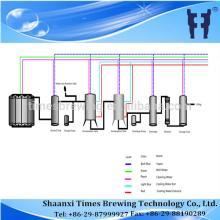 High strength vinegar production line