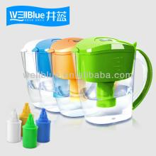 Wellblue  Antioxidant   Water  Filter Pitcher Without BPA
