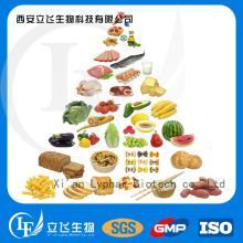 Best prices vitamin e oil