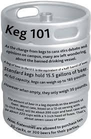 euro standard good quality stainless steel beer keg salable